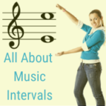 music intervals cover photo