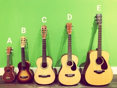 different guitar sizes